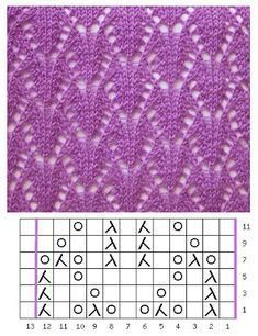 Lace knitting einfaches Lochmu – – Knitting patterns, knitting designs, knitting for beginners. Baby Knitting Patterns, Lace Knitting Stitches, Knitting Blogs, Knitting Charts, Easy Knitting, Knitting Designs, Knitting Socks, Stitch Patterns, Crochet Patterns