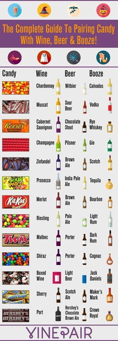 Or have a wine and candy pairing party.