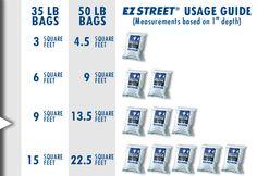 EZ Street Usage Guide 9 Square, Square Feet, Driveway Repair, Street, Walkway