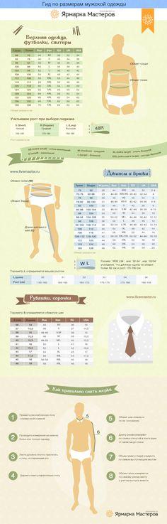 Гид по размерам мужской одежды - Ярмарка Мастеров - ручная работа, handmade
