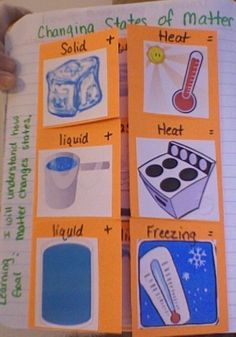 Here's a great post on notebooking in science with a number of examples on matter and changing states.