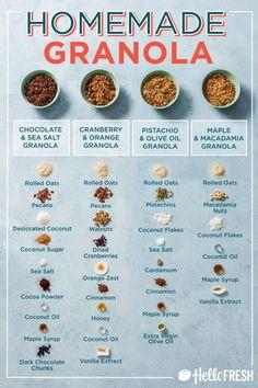 Here's 4 Easy Homemade Granola Recipes Vegan Recipes, Cooking Recipes, Jar Recipes, Freezer Recipes, Freezer Cooking, Drink Recipes, Cooking Tips, Snacks Saludables, Healthy Snacks
