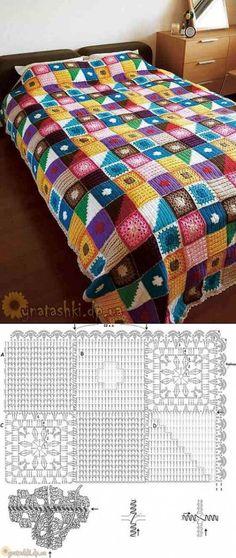 ideas for crochet blanket colors schemes granny squares Crochet Bedspread, Crochet Quilt, Crochet Blocks, Afghan Crochet Patterns, Crochet Squares, Crochet Granny, Granny Squares, Crochet Blankets, Crochet Diagram