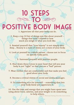 Mirror, Mirror... OFF The Wall.: 10 Steps To Positive Body Image