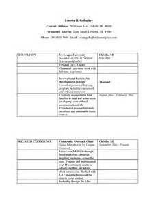 resume format diploma resume pinterest resume format - Resume Political Science Major