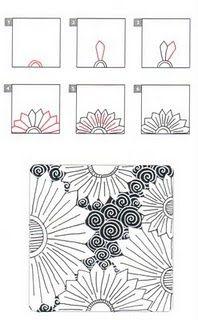 Arte en un cuadro: Zentangles