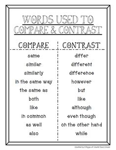 Words Used to Compare and Contrast - Google Drive