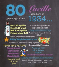 Fun history facts from the year Grandma was born -- We could create something like this to have on the tables