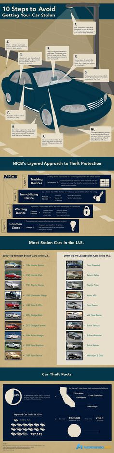 How to avoid your car getting stolen! #Infographics #Cars