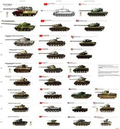 Tier list of tanks from USA, GB, Russ & Ger image Tank Armor, Tank Destroyer, Armored Fighting Vehicle, Battle Tank, World Of Tanks, Ww2 Tanks, Military Weapons, Armored Vehicles, War Machine