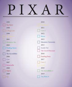 Netflix Movie List, Netflix Movies To Watch, Disney Movies To Watch, Film Disney, Great Movies To Watch, Movie To Watch List, All Pixar Movies, Bucket List Movie, Disney Original Movies