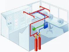 Fire Protection Engineering, Fire Protection System, Fire Sprinkler System, Refrigeration And Air Conditioning, Muslim Pictures, Fire Suppression System, Fire Alarm System, Recycling Facility, Firefighter