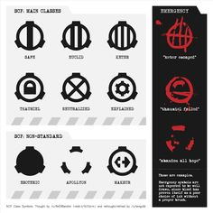Unofficial scp class icons.