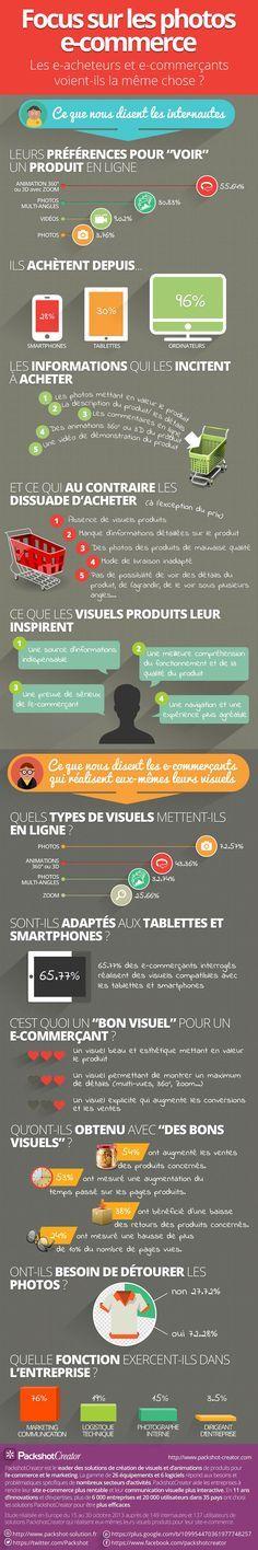 #Infographie : les #photos #eCommerce
