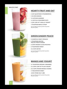 Smoothie Recipe from #realsimple