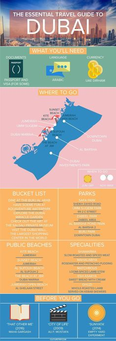 Top things to do in Dubai. Including travel inspiration & tips : Illustration Description The Essential Travel Guide to Dubai (Infographic)|Pinterest: theculturetrip – Read More –