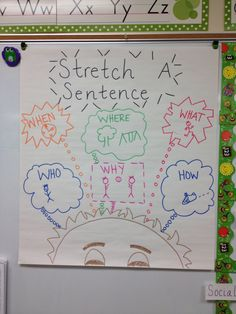 Stretch a Sentence input chart 2nd Grade Ela, First Grade Writing, Second Grade, Teaching Writing, Student Teaching, Writing Skills, Writing Ideas, Creative Writing, Writing Prompts