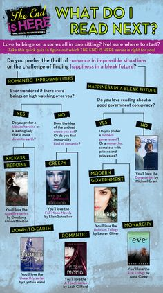 Looking for something new to read? #infographic #yalit #books