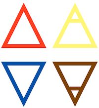 "Alchemical symbols for the four elements, from the blog post ""The Aquarian Age Is Here: An Aquarian Manifesto"""
