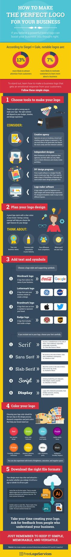 How to Make the Perfect Logo for Your Business #Infographic #Business