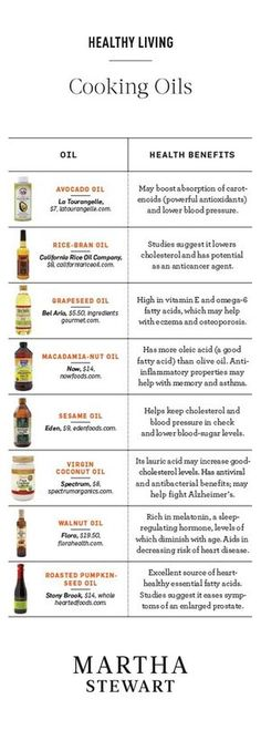 8 new cooking oils you should start using in the kitchen
