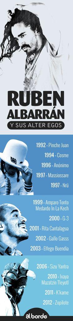 Rubén Albarrán y sus alter egos | Rock en español |