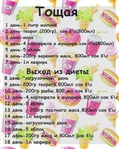 диета тощая 7 дней