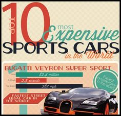 Top 10 Most Expensive Sports Cars    The infographic is available in its original size @   http://auto.visualinformation.info/top-10-most-expensive-sports-cars-in-the-world-infographic/