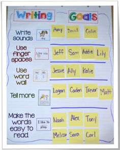 Mrs. Willis Kindergarten: writing goals poster. I love this idea!! Could use along with super improver wall!!