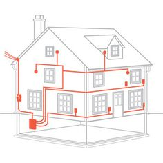 House Wiring Diagram Of A Typical Circuit - Buscar con Google ...