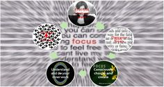 Coaching Model: FOCUS  A Coaching Model Created by Jaahnavi Katti (True Life Purpose Coaching, India)