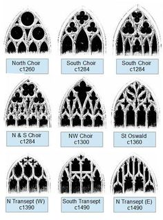 Cathedral - Chesterwiki Chester Cathedral, Gothic Windows, Battersea Power Station, Carving Designs, Gcse Art, Gothic Architecture, Wall Patterns, Dark Art, Game Design