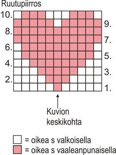Knitting Charts, Knitting Stitches, Knitting Patterns, Crochet Patterns, Free Knitting, Loom Patterns, Beading Patterns, Cross Stitch Patterns, Knitting Increase