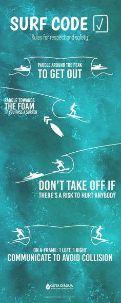Infography about the rules of surfing Gota d' Água Surf Camp Surfing Ireland, Surfing Tips, Surfing Videos, Wave City, E Skate, Surfing Pictures, Summer Surf, Learn To Surf, Marine Biology