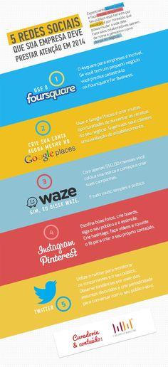 5 redes sociais que a sua marca deve prestar ATENÇÃO em 2014.
