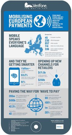 Infographics - Mobilising European Payments