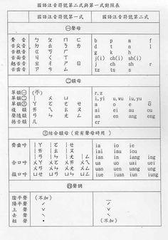 國語注音符號第二式與第一式對照表