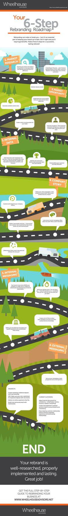 Your Six Step Rebranding Roadmap #Infographic #Business #Branding