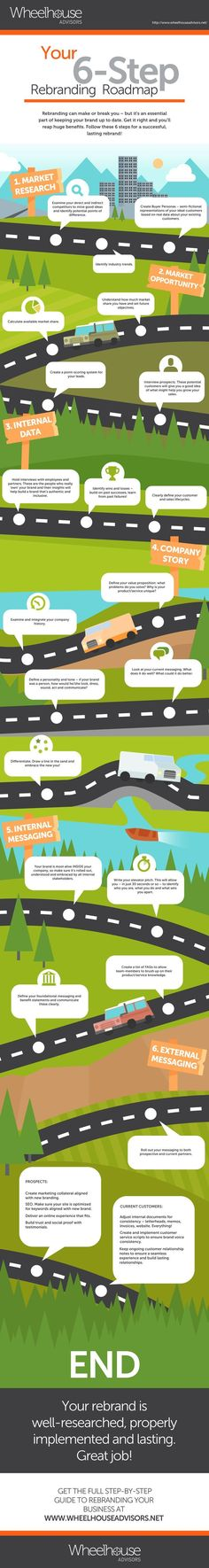 Your Six Step Rebranding Roadmap #Infographic #Business #Branding