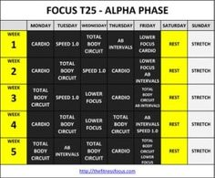 Get the Focus workout calendar here in pdf or excel sheet. With the Focus schedule you workout 5 days a week for 25 minutes a day for ten weeks. Fitness Diet, Fitness Motivation, Health Fitness, Free Fitness, T25 Schedule, T 25 Workout Schedule, Monthly Workouts, Calendario Insanity, Fun Workouts