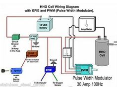 PWM-30A-PULSE-WIDTH-MODULATOR-HHO-GENERATORS-MOTOR Hydrogen Generator, Electronic Circuit Design, Sailboat Living, Future Buildings, Tech Hacks, Odd Stuff, Alternative Energy, Circuits, Energy Efficiency