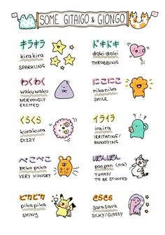 Learn Japanese: Sound and phenomime.