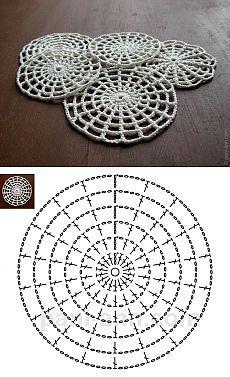 Самая простая схема круга /вязание крючком/.