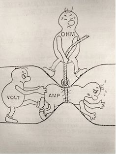 This is the best description of ohms law I have seen