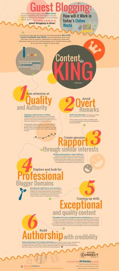 Guest Blogging: How will it Work in Today's Online World  #Infographic #Blogging #GuestBlogging