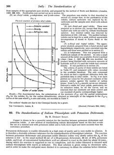 60. The standardisation of sodium thiosulphate with potassium dichromate
