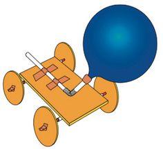 Jovial Spondoodles: Balloon Powered Car