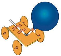 Jovial Spondoodles: Balloon Powered Car