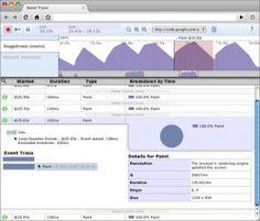 Google Speed Tracer – Minifying JavaScript http://fisheye-webdesign.co.uk/blog/google-speed-tracer-%E2%80%93-minifying-javascript/