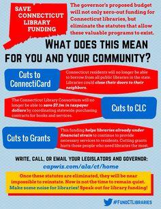 Restore Funding!